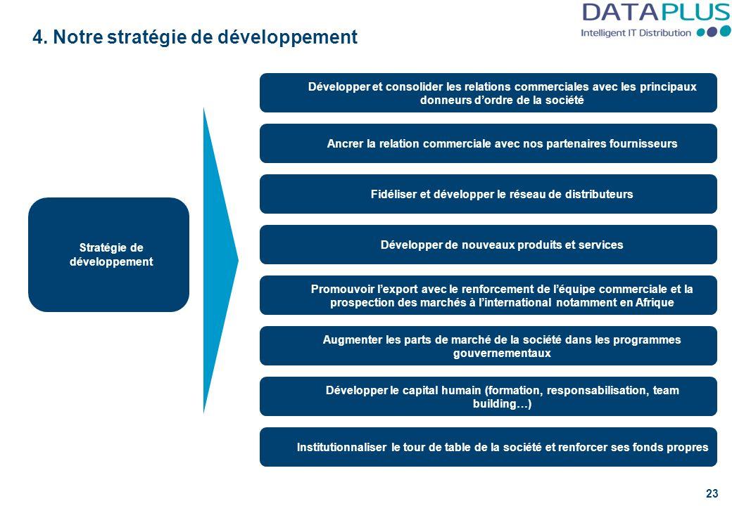 23 4. Notre stratégie de développement Développer et consolider les relations commerciales avec les principaux donneurs dordre de la société Ancrer la