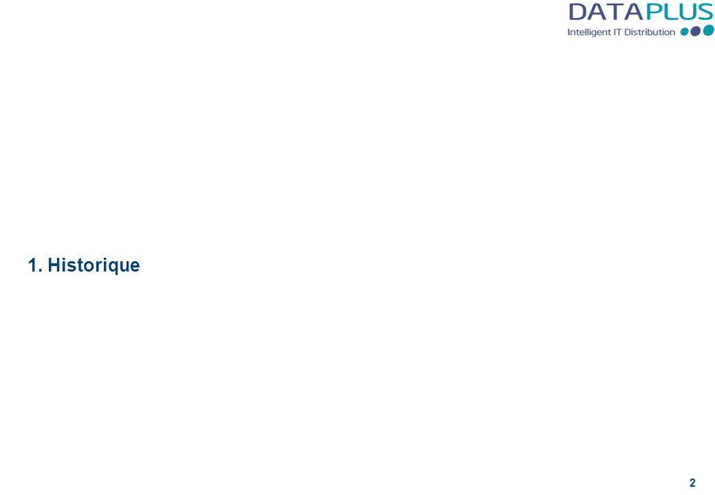 2007 Recrutement de cadres pour un renforcement et un meilleur positionnement de DataPlus 1999 Création de DataPlus 2001 Entrée en relation avec le Ministère de lEducation Nationale 2006 DataPlus signe un contrat de production et de distribution avec Olivetti 2008 Partenariat commercial avec Maroc Télécom Distribution de la marque Toshiba Développement dun partenariat avec Wincor Nixdorf 2009 Certification ISO 9001 version 2008 Distribution de la carte Sony et Samsung (matériel informatique et électronique) Lancement de la chaine de distribution RMC Shop, par le biais de la filiale Data e-com 2004 - 2005 Contrat de distribution avec Metro et Marjane Holding Premières exportations vers lAfrique Subsaharienne 3 2010 Partenariat commercial avec les Hypermarchés Carrefour au Maroc Partenariat commercial avec le Comptoir de lElectroménager (chaine de 18 magasins) 2011 Transformation dune SARL à une SA Ouverture de capital a La Société dinvestissement (Investima) filiale de la Banque Société Générale