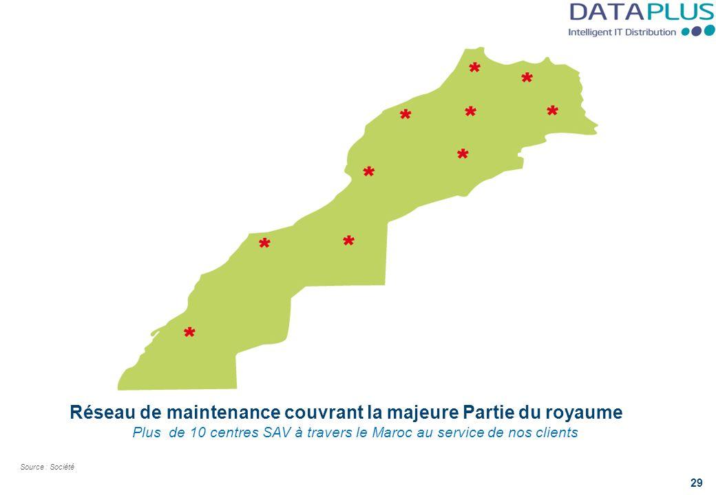 29 Source : Société Réseau de maintenance couvrant la majeure Partie du royaume Plus de 10 centres SAV à travers le Maroc au service de nos clients