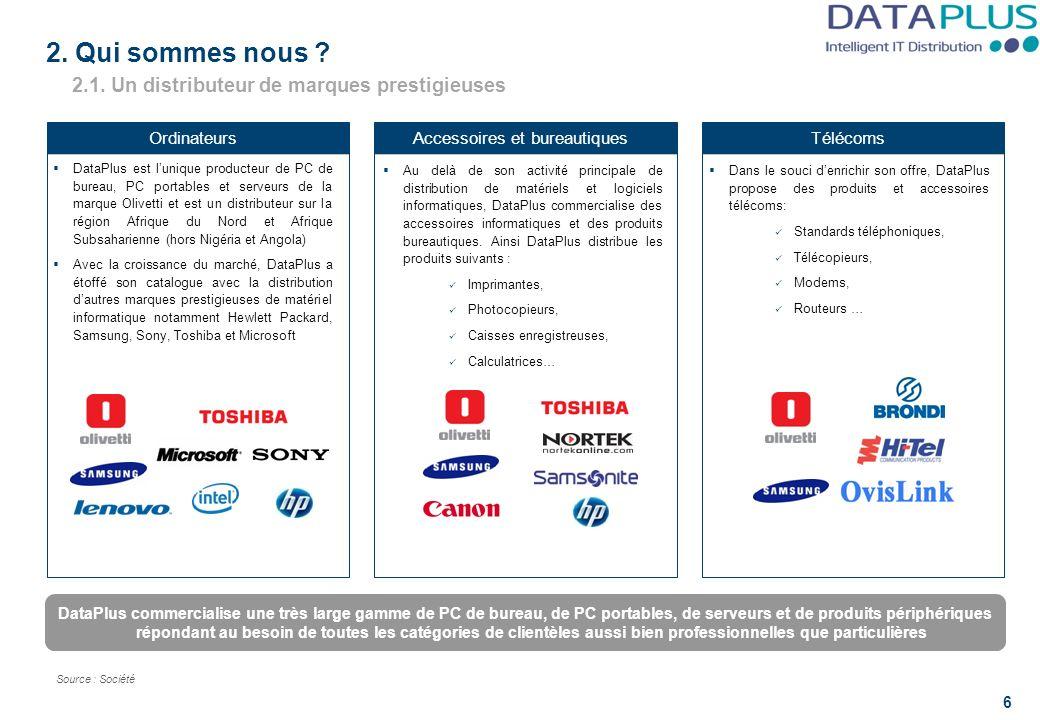 Gamme Scanners Gamme Imprimantes 27 Source : Société Large Gamme de Produits et Services adaptés aux besoins de nos clients Gamme Téléphoniie Gamme Accessoires