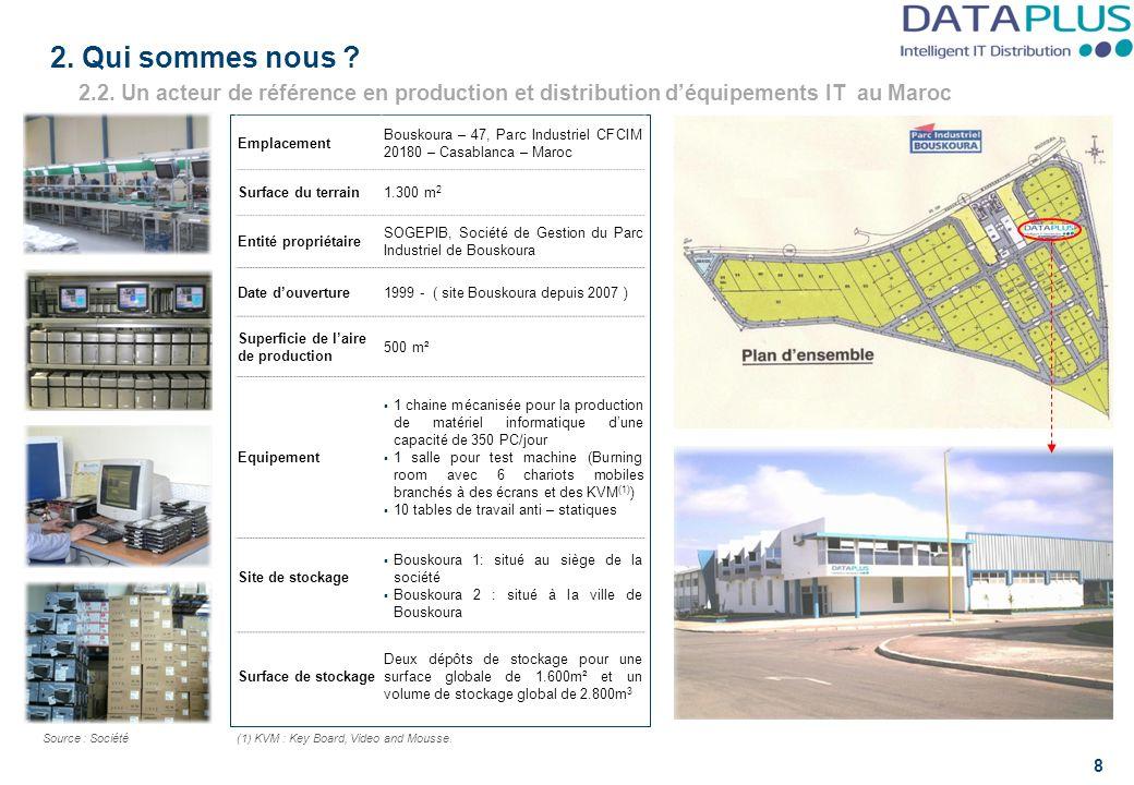 Emplacement Bouskoura – 47, Parc Industriel CFCIM 20180 – Casablanca – Maroc Surface du terrain1.300 m 2 Entité propriétaire SOGEPIB, Société de Gesti