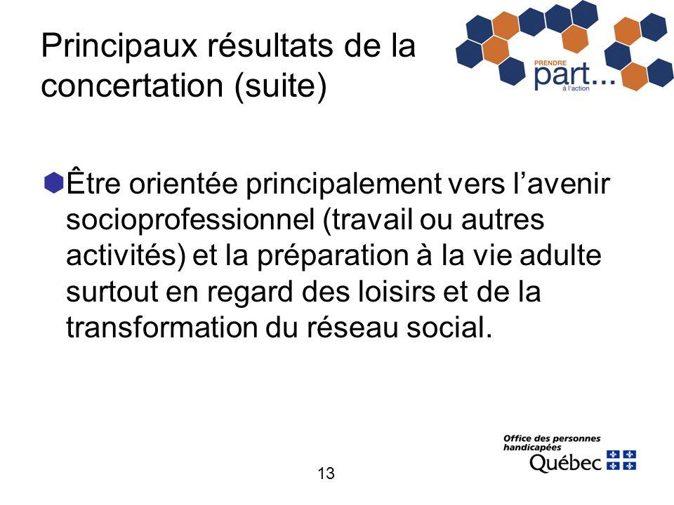 13 Principaux résultats de la concertation (suite) Être orientée principalement vers lavenir socioprofessionnel (travail ou autres activités) et la pr