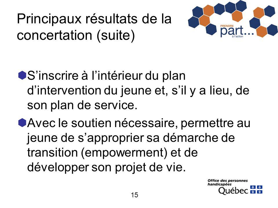 15 Principaux résultats de la concertation (suite) Sinscrire à lintérieur du plan dintervention du jeune et, sil y a lieu, de son plan de service. Ave