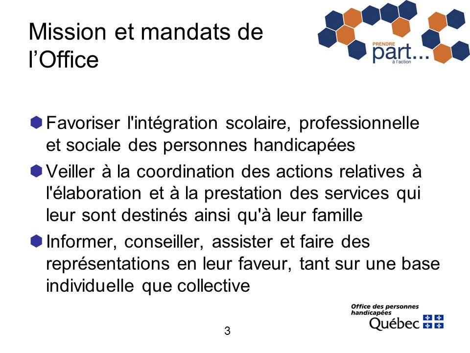 3 Mission et mandats de lOffice Favoriser l'intégration scolaire, professionnelle et sociale des personnes handicapées Veiller à la coordination des a