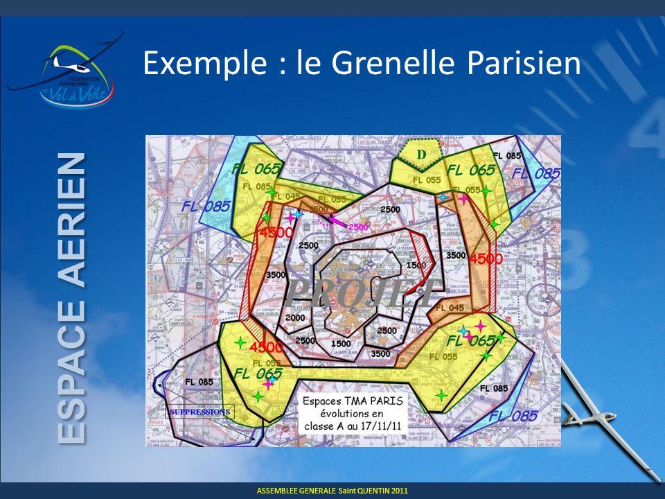ASSEMBLEE GENERALE Saint QUENTIN 2011 ESPACE AERIEN Exemple : le Grenelle Parisien