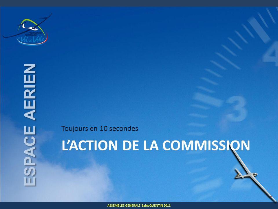 ASSEMBLEE GENERALE Saint QUENTIN 2011 ESPACE AERIEN LACTION DE LA COMMISSION Toujours en 10 secondes