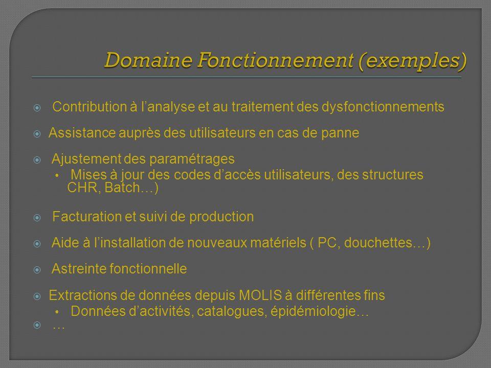 Contribution à lanalyse et au traitement des dysfonctionnements Assistance auprès des utilisateurs en cas de panne Ajustement des paramétrages Mises à