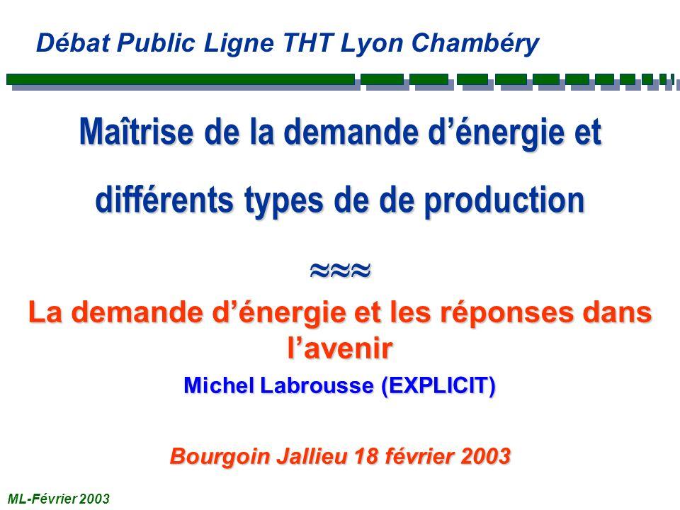 ML-Février 2003 Maîtrise de la demande dénergie et différents types de de production Maîtrise de la demande dénergie et différents types de de product