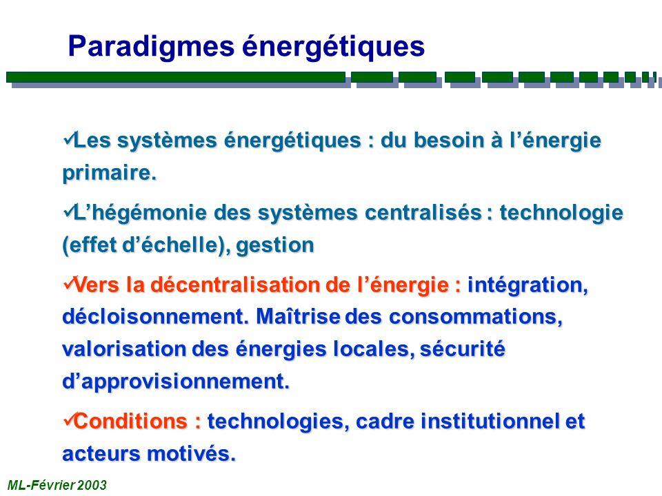 ML-Février 2003 Paradigmes énergétiques Les systèmes énergétiques : du besoin à lénergie primaire. Les systèmes énergétiques : du besoin à lénergie pr