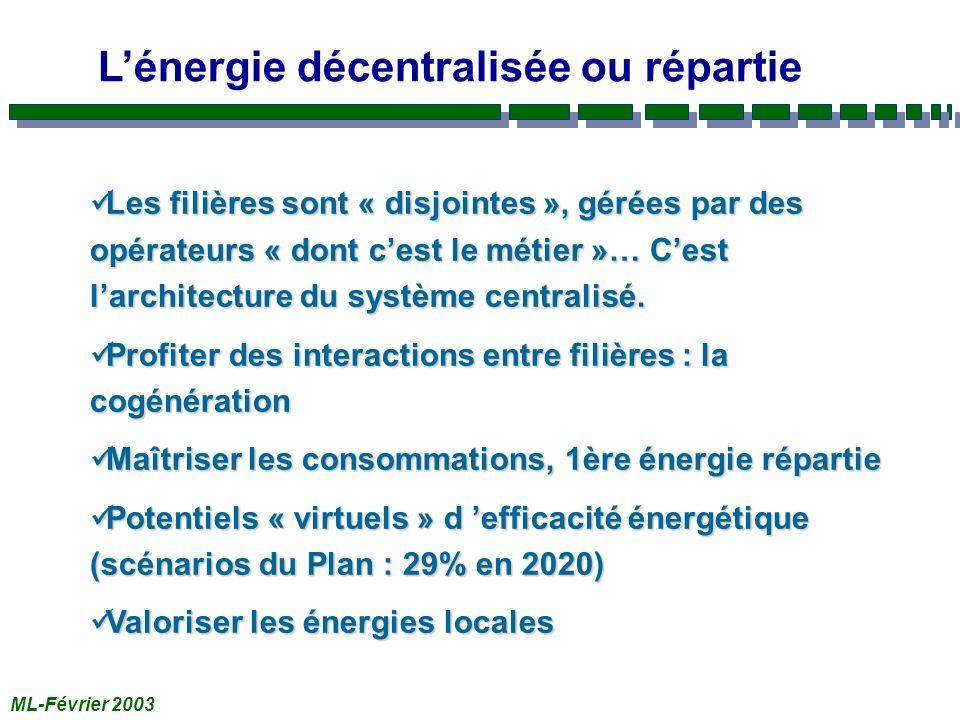 ML-Février 2003 Lénergie décentralisée ou répartie Les filières sont « disjointes », gérées par des opérateurs « dont cest le métier »… Cest larchitecture du système centralisé.