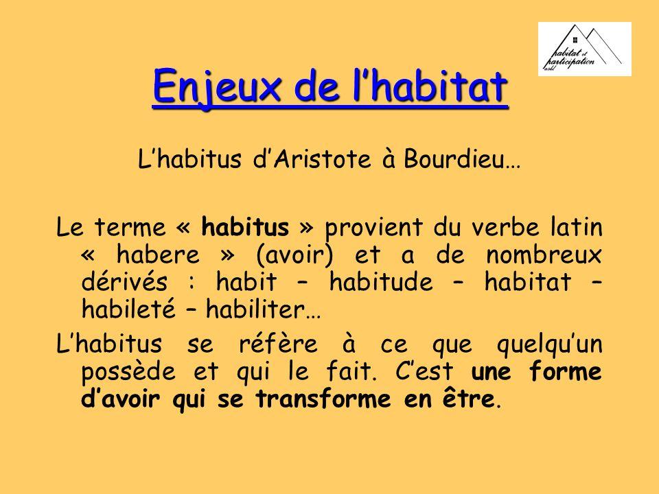 Enjeux de lhabitat Lhabitus dAristote à Bourdieu… Le terme « habitus » provient du verbe latin « habere » (avoir) et a de nombreux dérivés : habit – habitude – habitat – habileté – habiliter… Lhabitus se réfère à ce que quelquun possède et qui le fait.