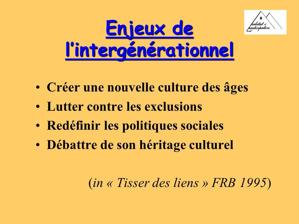 Enjeux de lintergénérationnel Créer une nouvelle culture des âges Lutter contre les exclusions Redéfinir les politiques sociales Débattre de son héritage culturel (in « Tisser des liens » FRB 1995)