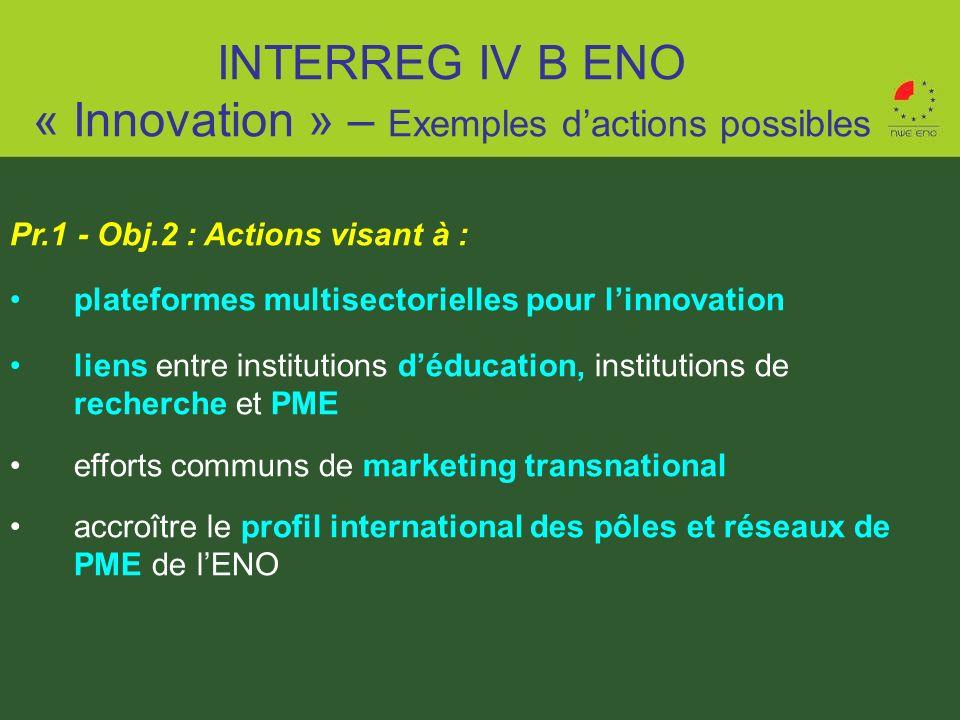 Pr.1 - Obj.2 : Actions visant à : plateformes multisectorielles pour linnovation liens entre institutions déducation, institutions de recherche et PME