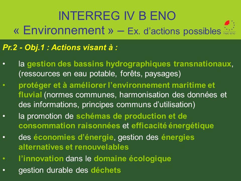 Pr.2 - Obj.1 : Actions visant à : la gestion des bassins hydrographiques transnationaux, (ressources en eau potable, forêts, paysages) protéger et à a