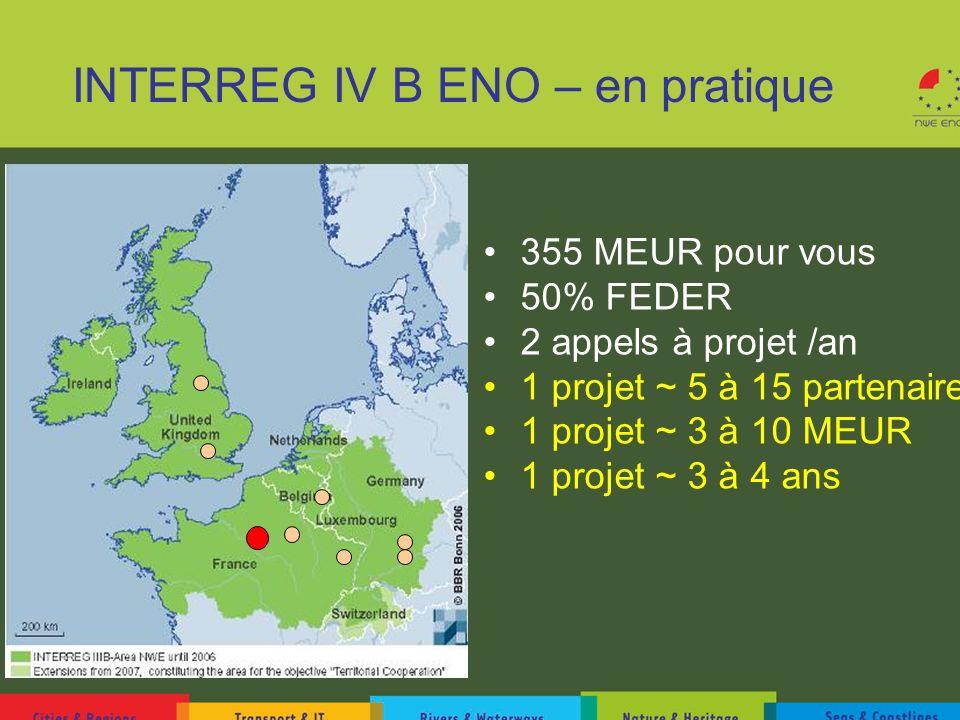 INTERREG IV B ENO – en pratique 355 MEUR pour vous 50% FEDER 2 appels à projet /an 1 projet ~ 5 à 15 partenaires 1 projet ~ 3 à 10 MEUR 1 projet ~ 3 à