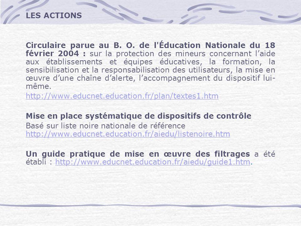 LES ACTIONS Circulaire parue au B. O. de l'Éducation Nationale du 18 février 2004 : sur la protection des mineurs concernant laide aux établissements