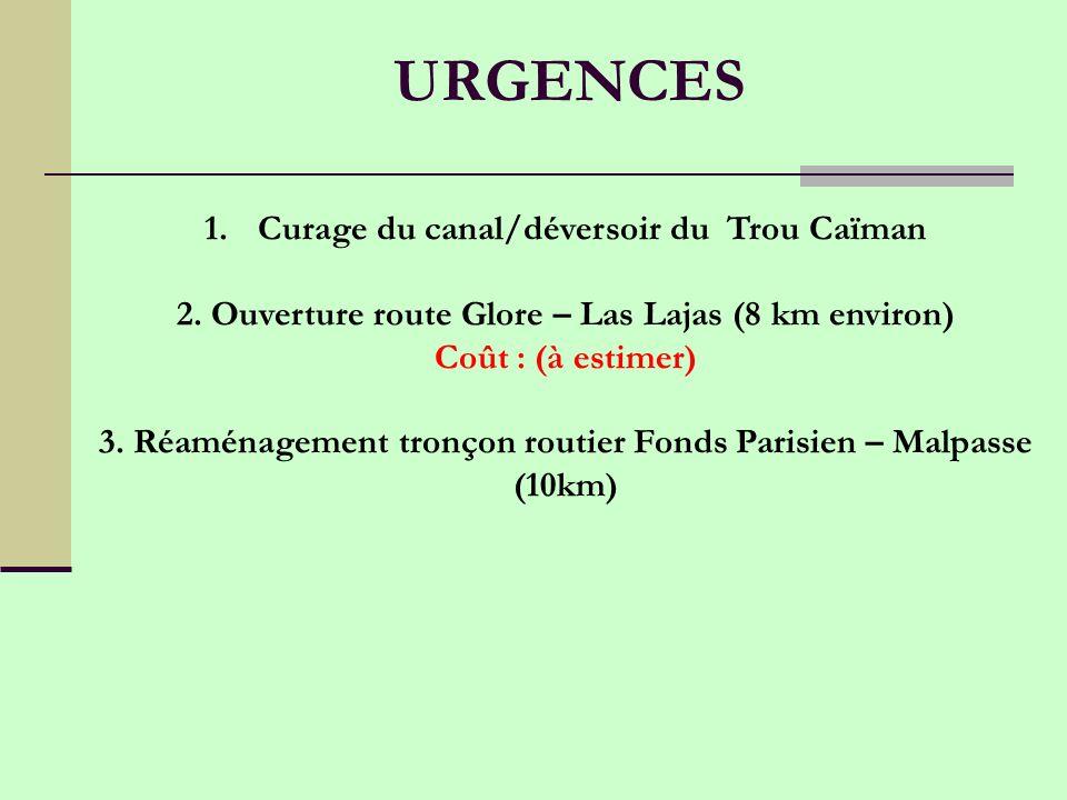 URGENCES 1.Curage du canal/déversoir du Trou Caïman 2.