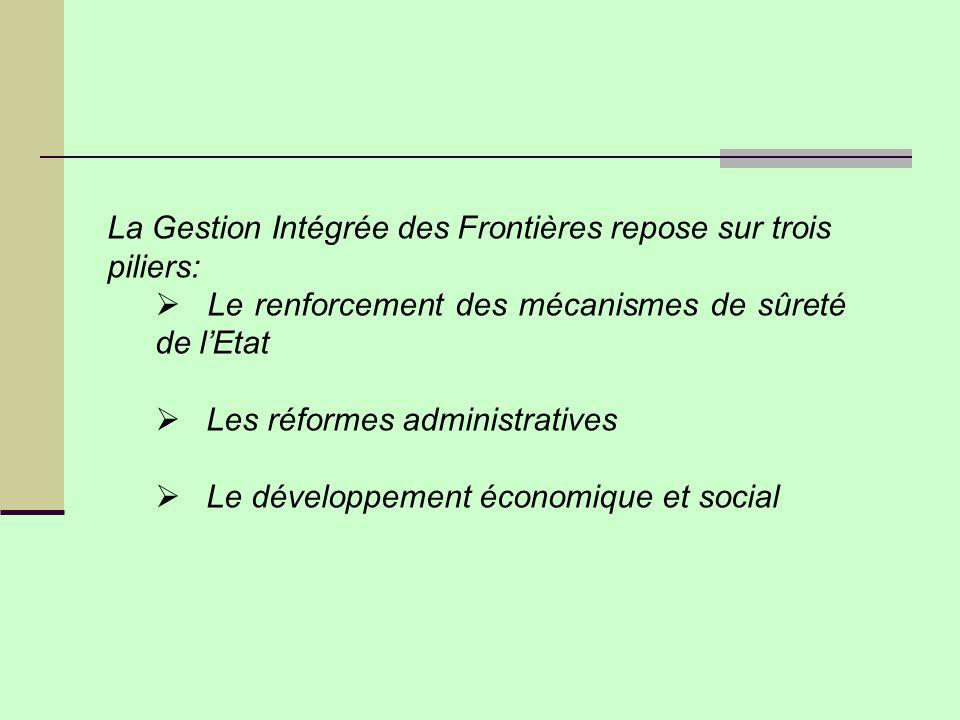 La Gestion Intégrée des Frontières repose sur trois piliers: Le renforcement des mécanismes de sûreté de lEtat Les réformes administratives Le développement économique et social