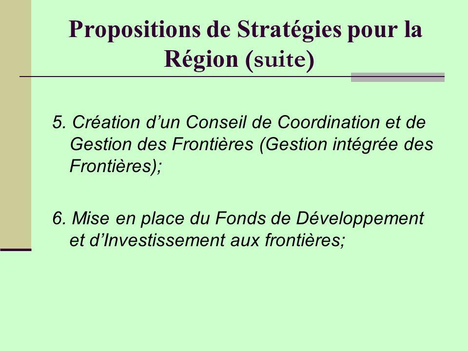 5. Création dun Conseil de Coordination et de Gestion des Frontières (Gestion intégrée des Frontières); 6. Mise en place du Fonds de Développement et
