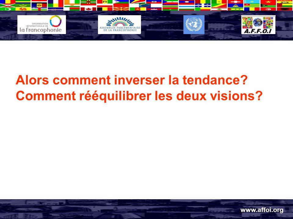 www.affoi.org Alors comment inverser la tendance Comment rééquilibrer les deux visions
