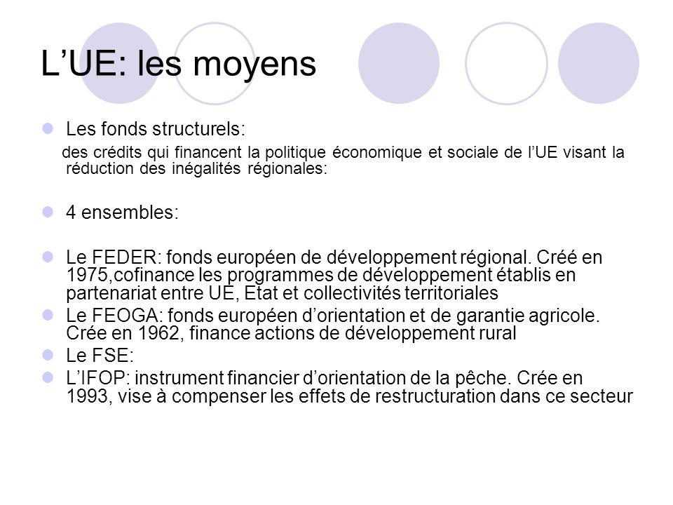 LUE: les moyens Les fonds structurels: des crédits qui financent la politique économique et sociale de lUE visant la réduction des inégalités régional