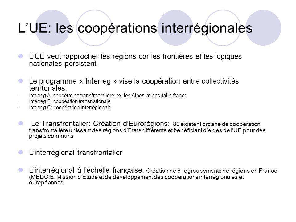 LUE: les coopérations interrégionales LUE veut rapprocher les régions car les frontières et les logiques nationales persistent Le programme « Interreg
