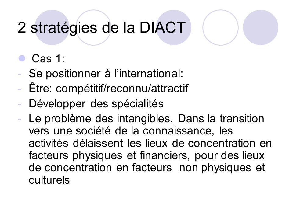 2 stratégies de la DIACT Cas 1: -Se positionner à linternational: -Être: compétitif/reconnu/attractif -Développer des spécialités -Le problème des int