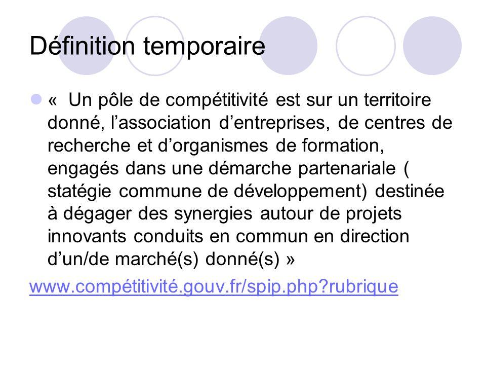 Définition temporaire « Un pôle de compétitivité est sur un territoire donné, lassociation dentreprises, de centres de recherche et dorganismes de for