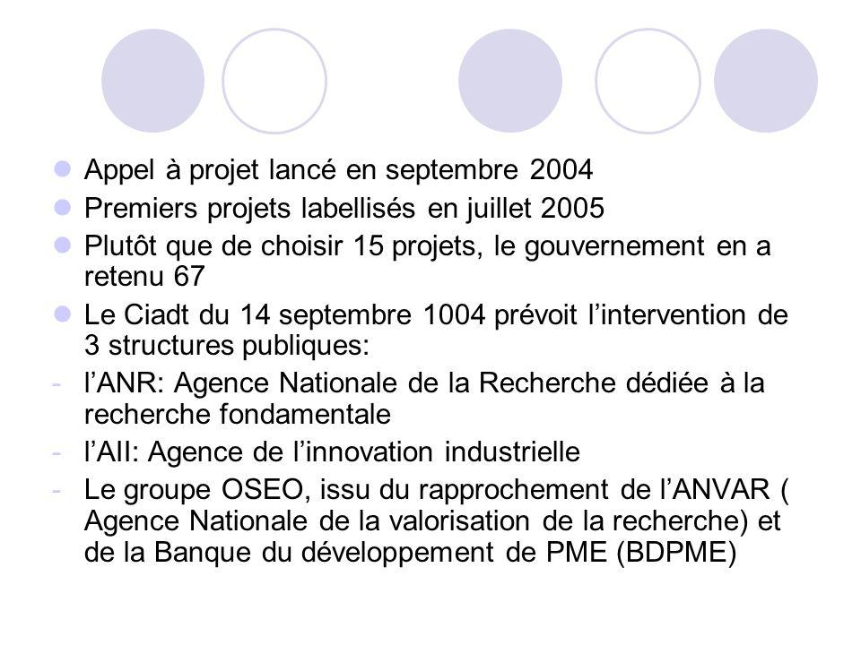 Appel à projet lancé en septembre 2004 Premiers projets labellisés en juillet 2005 Plutôt que de choisir 15 projets, le gouvernement en a retenu 67 Le