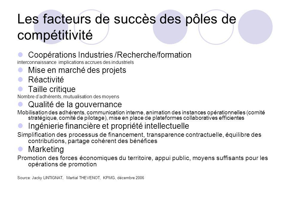 Les facteurs de succès des pôles de compétitivité Coopérations Industries /Recherche/formation interconnaissance implications accrues des industriels