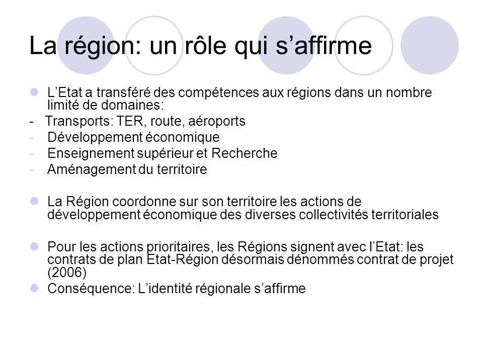La Région: des moyens dactions limités Les budgets des régions restent limités: -À léchelle française: les dépenses régionales /habitant sont égales au tiers de celle du département, au sixième de celle des communes -A léchelle européenne: la dépense publique/ habitant en Ile de France: 290 euros; soit 1/10 e de la Bavière en Allemagne Les régions dépendent encore beaucoup de lEtat Les régions ne gèraient pas les fonds structurels européens sauf lAlsace