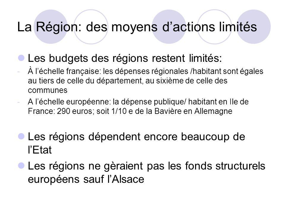 La Région: des moyens dactions limités Les budgets des régions restent limités: -À léchelle française: les dépenses régionales /habitant sont égales a