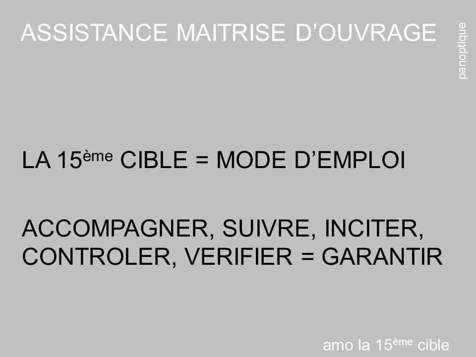 panoptique ASSISTANCE MAITRISE DOUVRAGE 14 Cibles HQE Eco construction Eco gestionConfortSanté LA 15 ème CIBLE = MODE DEMPLOI ACCOMPAGNER, SUIVRE, INCITER, CONTROLER, VERIFIER = GARANTIR amo la 15 ème cible