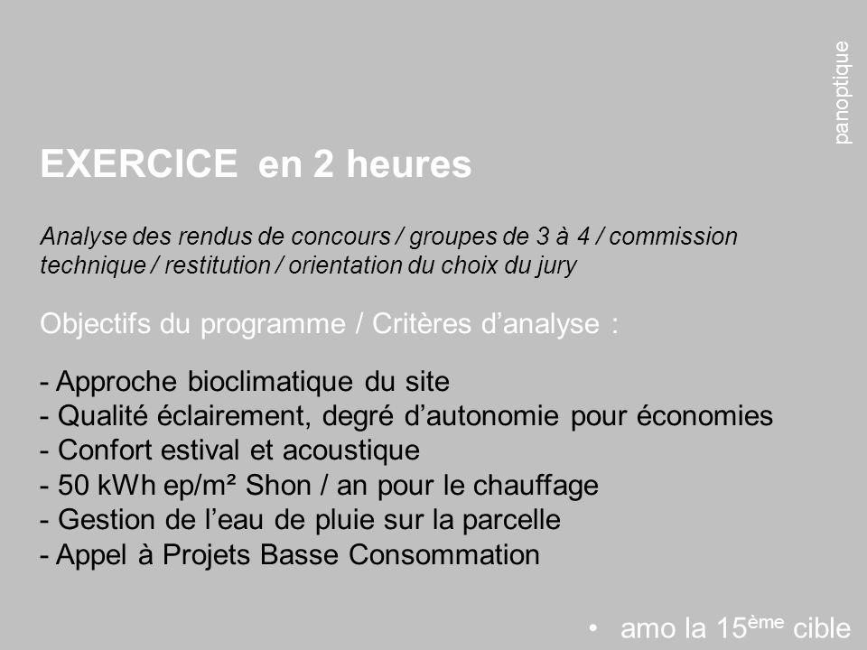 panoptique EXERCICE en 2 heures Analyse des rendus de concours / groupes de 3 à 4 / commission technique / restitution / orientation du choix du jury
