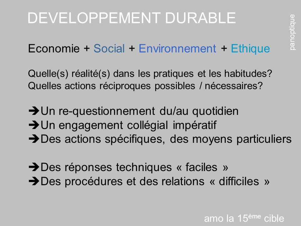 panoptique Economie + Social + Environnement + Ethique Quelle(s) réalité(s) dans les pratiques et les habitudes? Quelles actions réciproques possibles