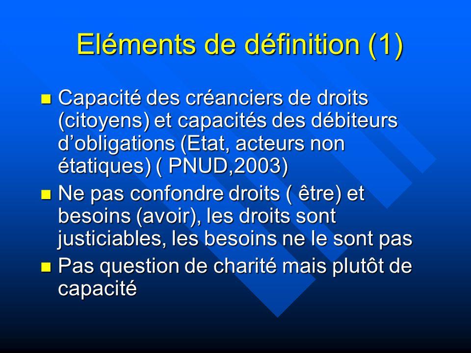 Eléments de définition (1) Eléments de définition (1) Capacité des créanciers de droits (citoyens) et capacités des débiteurs dobligations (Etat, acteurs non étatiques) ( PNUD,2003) Capacité des créanciers de droits (citoyens) et capacités des débiteurs dobligations (Etat, acteurs non étatiques) ( PNUD,2003) Ne pas confondre droits ( être) et besoins (avoir), les droits sont justiciables, les besoins ne le sont pas Ne pas confondre droits ( être) et besoins (avoir), les droits sont justiciables, les besoins ne le sont pas Pas question de charité mais plutôt de capacité Pas question de charité mais plutôt de capacité