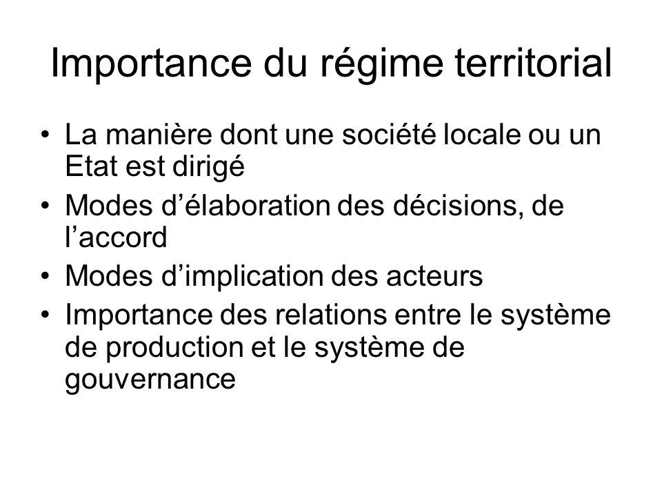 Importance du régime territorial La manière dont une société locale ou un Etat est dirigé Modes délaboration des décisions, de laccord Modes dimplication des acteurs Importance des relations entre le système de production et le système de gouvernance