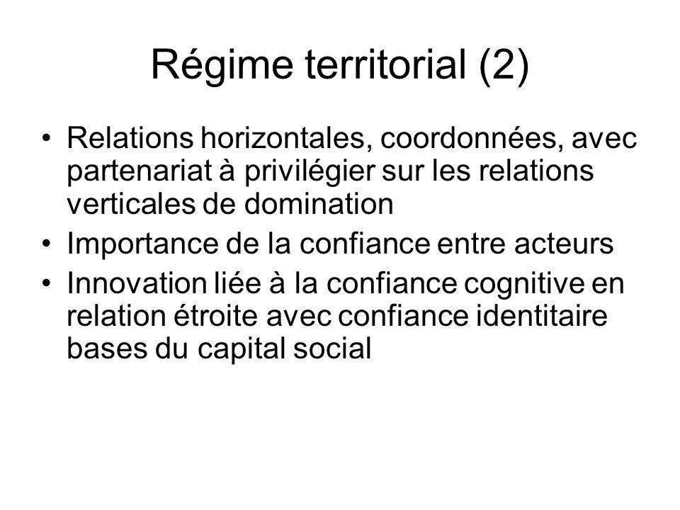 Régime territorial (2) Relations horizontales, coordonnées, avec partenariat à privilégier sur les relations verticales de domination Importance de la confiance entre acteurs Innovation liée à la confiance cognitive en relation étroite avec confiance identitaire bases du capital social