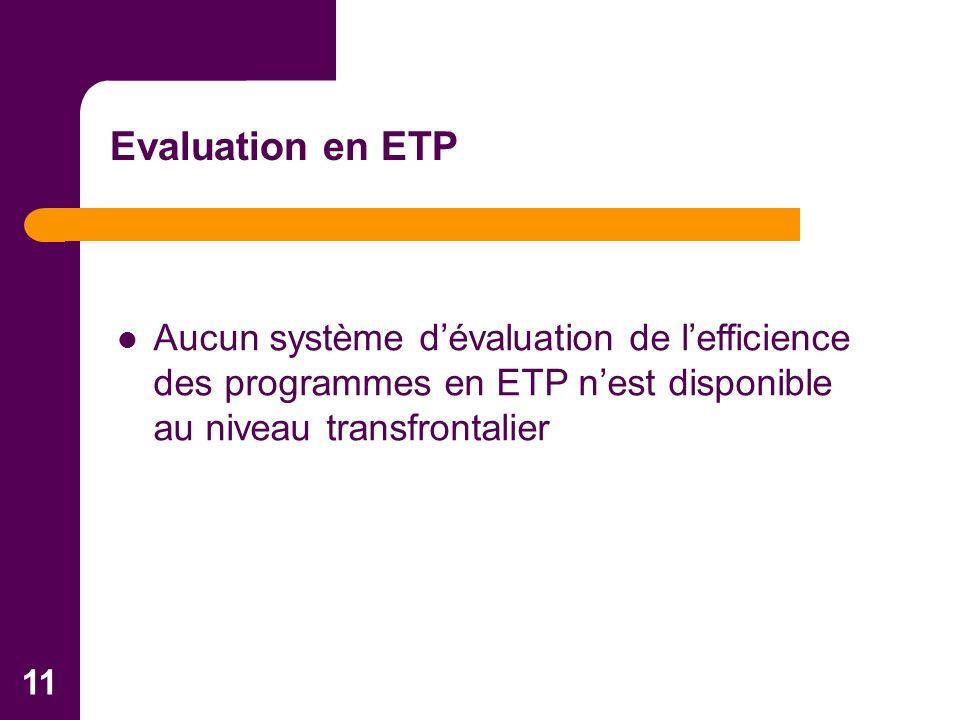 11 Evaluation en ETP Aucun système dévaluation de lefficience des programmes en ETP nest disponible au niveau transfrontalier