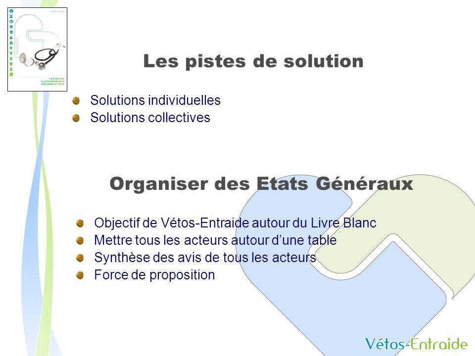 Solutions individuelles Solutions collectives Les pistes de solution Organiser des Etats Généraux Objectif de Vétos-Entraide autour du Livre Blanc Mettre tous les acteurs autour dune table Synthèse des avis de tous les acteurs Force de proposition