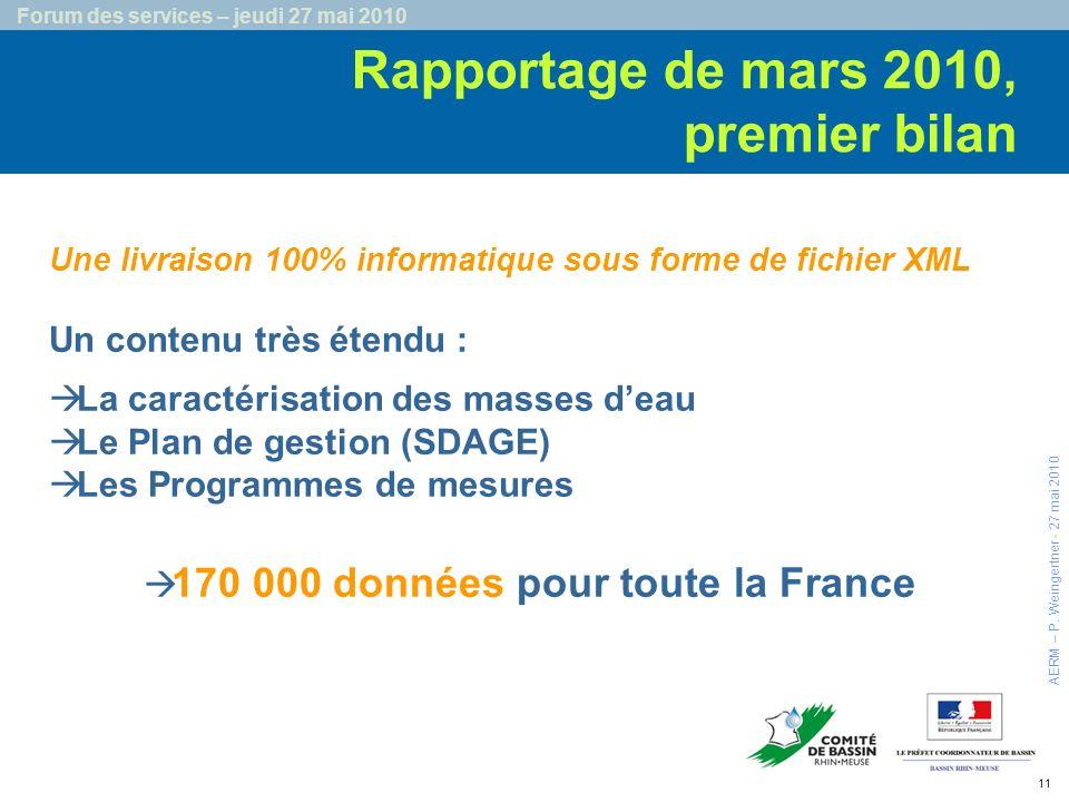 11 Forum des services – jeudi 27 mai 2010 Rapportage de mars 2010, premier bilan Une livraison 100% informatique sous forme de fichier XML Un contenu très étendu : La caractérisation des masses deau Le Plan de gestion (SDAGE) Les Programmes de mesures 170 000 données pour toute la France AERM – P.