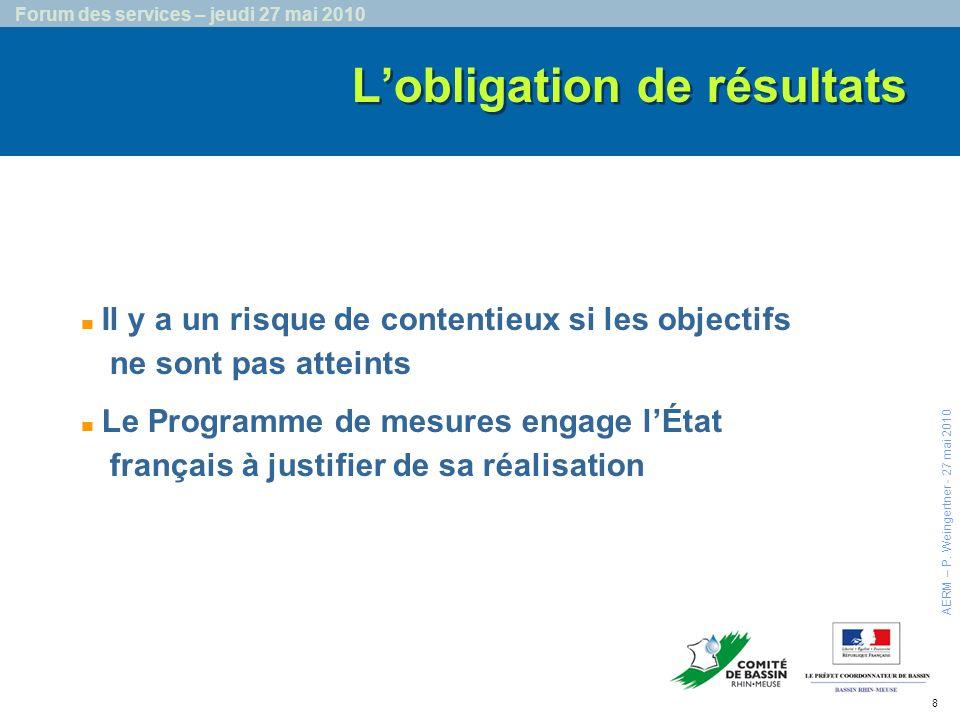 8 Forum des services – jeudi 27 mai 2010 Il y a un risque de contentieux si les objectifs ne sont pas atteints Le Programme de mesures engage lÉtat français à justifier de sa réalisation Lobligation de résultats AERM – P.