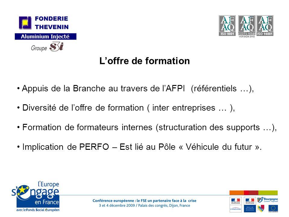 Loffre de formation Appuis de la Branche au travers de lAFPI (référentiels …), Diversité de loffre de formation ( inter entreprises … ), Formation de