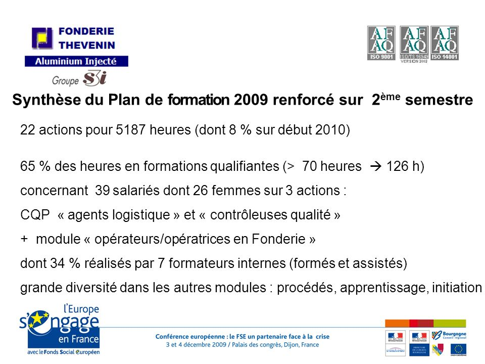 Synthèse du Plan de formation 2009 renforcé sur 2 ème semestre 22 actions pour 5187 heures (dont 8 % sur début 2010) 65 % des heures en formations qua