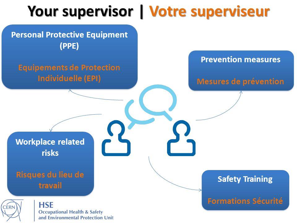 Workplace related risks Risques du lieu de travail Workplace related risks Risques du lieu de travail Prevention measures Mesures de prévention Preven