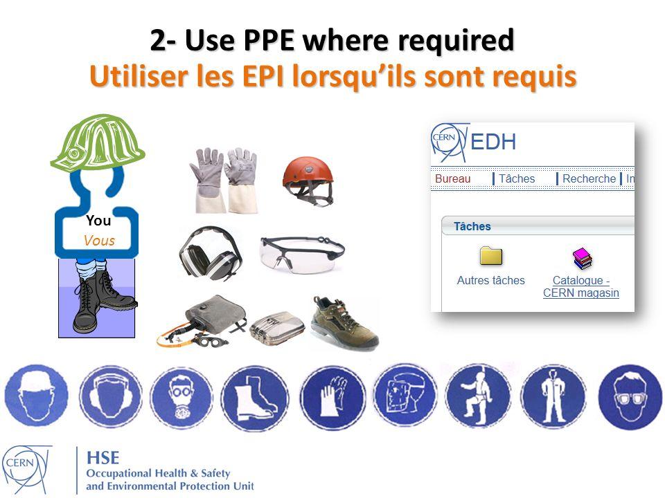 You Vous 2- Use PPE where required Utiliser les EPI lorsquils sont requis