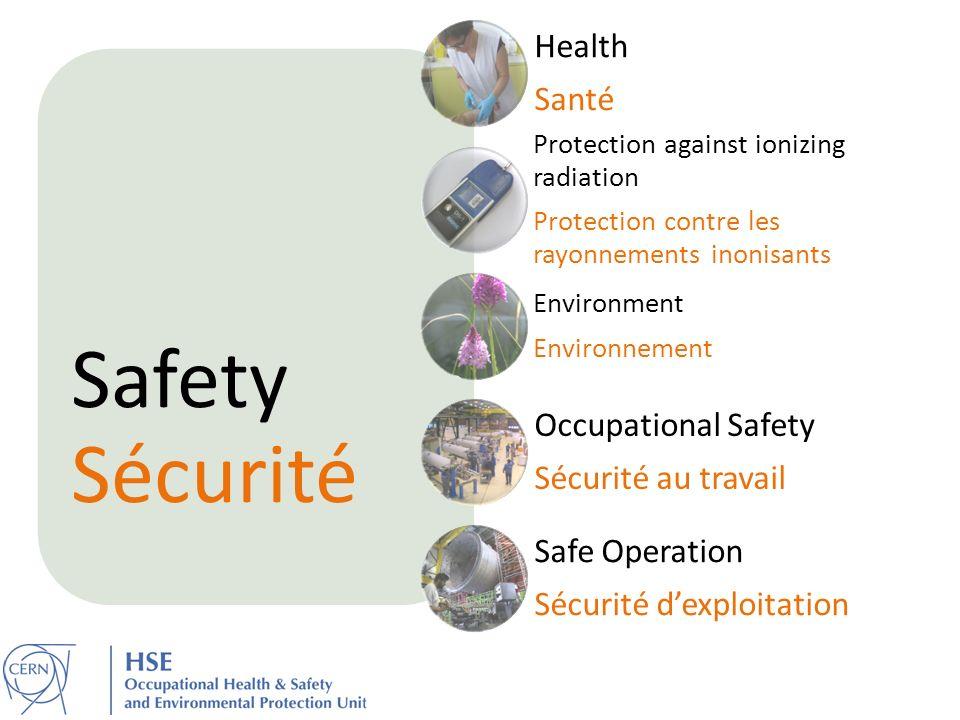 Safety Sécurité Health Santé Protection against ionizing radiation Protection contre les rayonnements inonisants Environment Environnement Occupationa