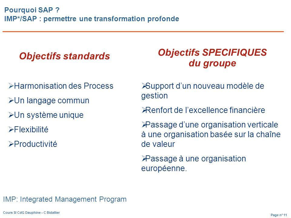 Page n° 11 Cours SI CdG Dauphine – C Bidallier Pourquoi SAP .