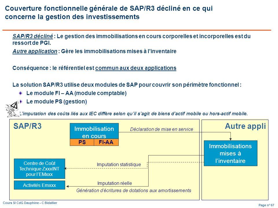 Page n° 67 Cours SI CdG Dauphine – C Bidallier SAP/R3 décliné : Le gestion des immobilisations en cours corporelles et incorporelles est du ressort de PGI.