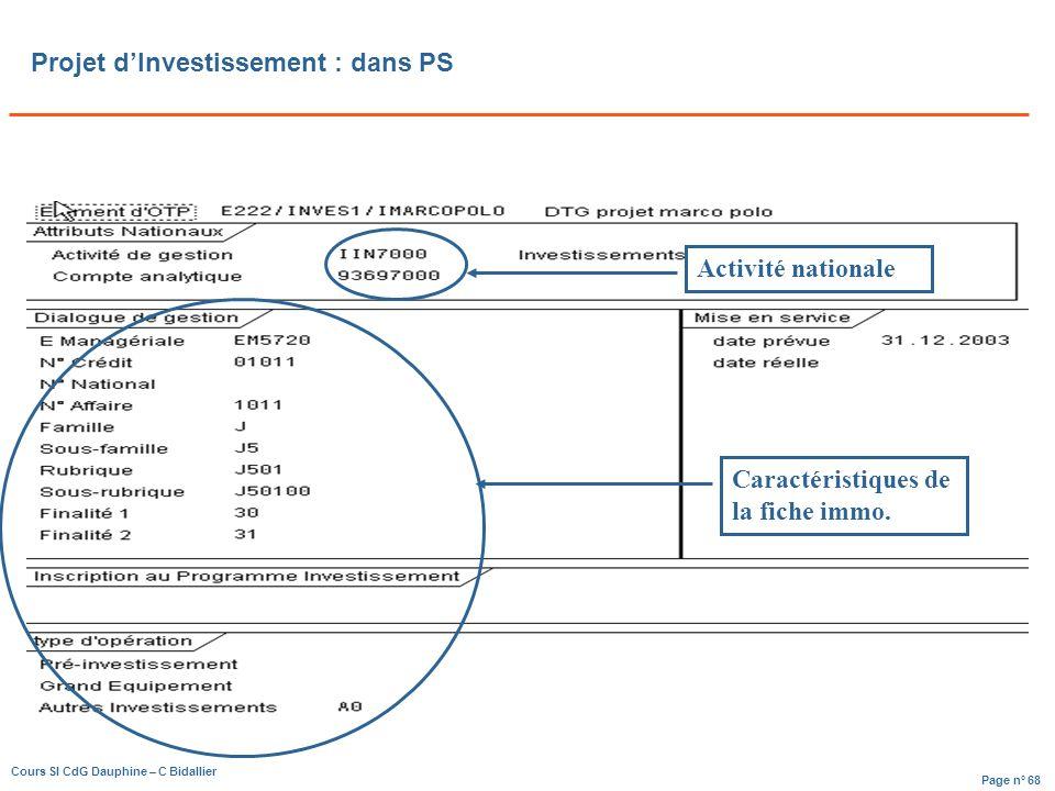 Page n° 68 Cours SI CdG Dauphine – C Bidallier Projet dInvestissement : dans PS Activité nationale Caractéristiques de la fiche immo.